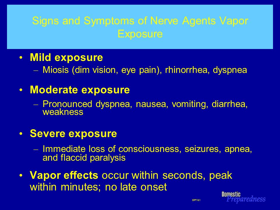 DPT 8.1 Signs and Symptoms of Nerve Agents Vapor Exposure Mild exposure – Miosis (dim vision, eye pain), rhinorrhea, dyspnea Moderate exposure – Prono