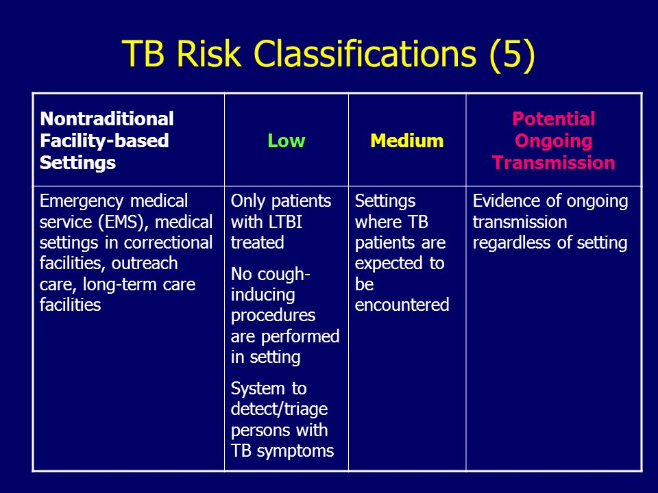 TB Risk Classifications (5) Nontraditional Facility-based Settings LowMedium Potential Ongoing Transmission Emergency medical service (EMS), medical settings in correctional facilities, outreach care, long-term care facilities Only patients with LTBI treated No cough- inducing procedures are performed in setting System to detect/triage persons with TB symptoms Settings where TB patients are expected to be encountered Evidence of ongoing transmission regardless of setting