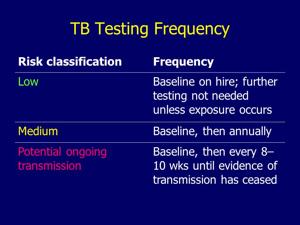 TB Testing Frequency Risk classificationFrequency LowBaseline on hire; further testing not needed unless exposure occurs MediumBaseline, then annually Potential ongoing transmission Baseline, then every 8– 10 wks until evidence of transmission has ceased