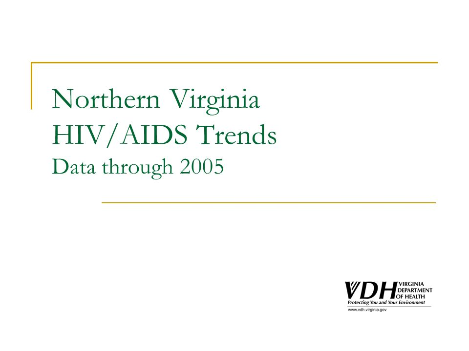 Individuals Living with HIV or AIDS in the Northern Region of Virginia, by Race, at the end of 2005 (N=4994*) **Unknown (n=24) *Other includes: American Indian/Alaskan Native, Asian/Pacific Islander, Multiple Races