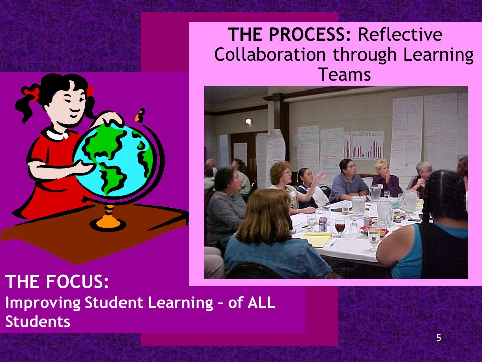 5 THE FOCUS: Improving Student Learning – of ALL Students THE PROCESS: Reflective Collaboration through Learning Teams