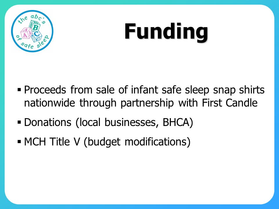 Funding Proceeds from sale of infant safe sleep snap shirts nationwide through partnership with First Candle Donations (local businesses, BHCA) MCH Title V (budget modifications)