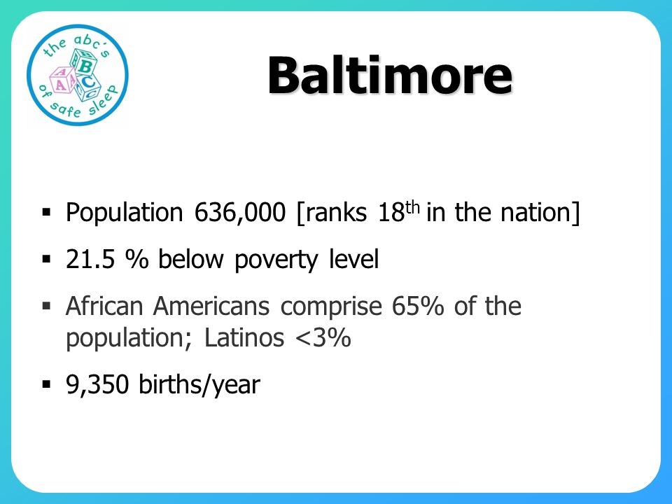 Baltimore Population 636,000 [ranks 18 th in the nation] 21.5 % below poverty level African Americans comprise 65% of the population; Latinos <3% 9,350 births/year