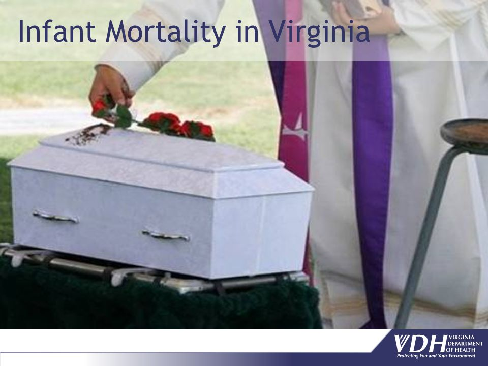 Infant Mortality in Virginia