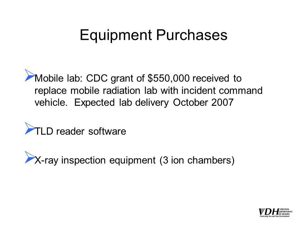 Mobile lab: CDC grant of $550,000 received to replace mobile radiation lab with incident command vehicle.