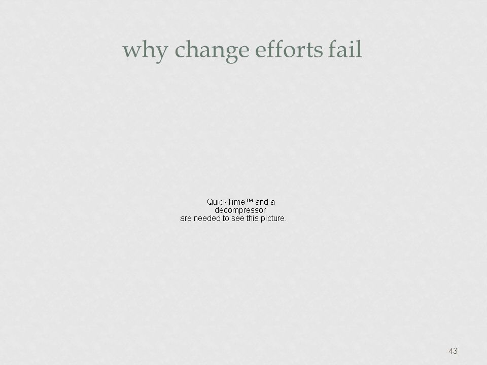 43 why change efforts fail