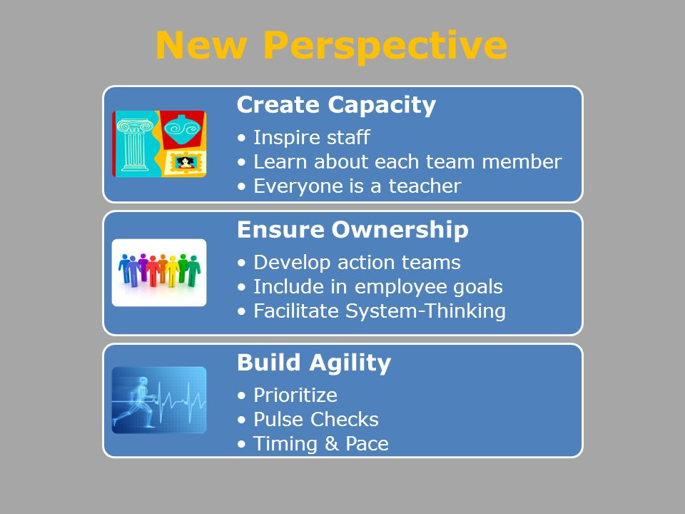 New Perspective Create Capacity Inspire staff Learn about each team member Everyone is a teacher Ensure Ownership Develop action teams Include in employee goals Facilitate System-Thinking Build Agility Prioritize Pulse Checks Timing & Pace