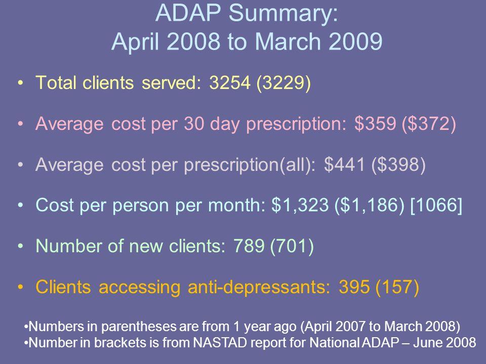 ADAP Summary: April 2008 to March 2009 Total clients served: 3254 (3229) Average cost per 30 day prescription: $359 ($372) Average cost per prescripti