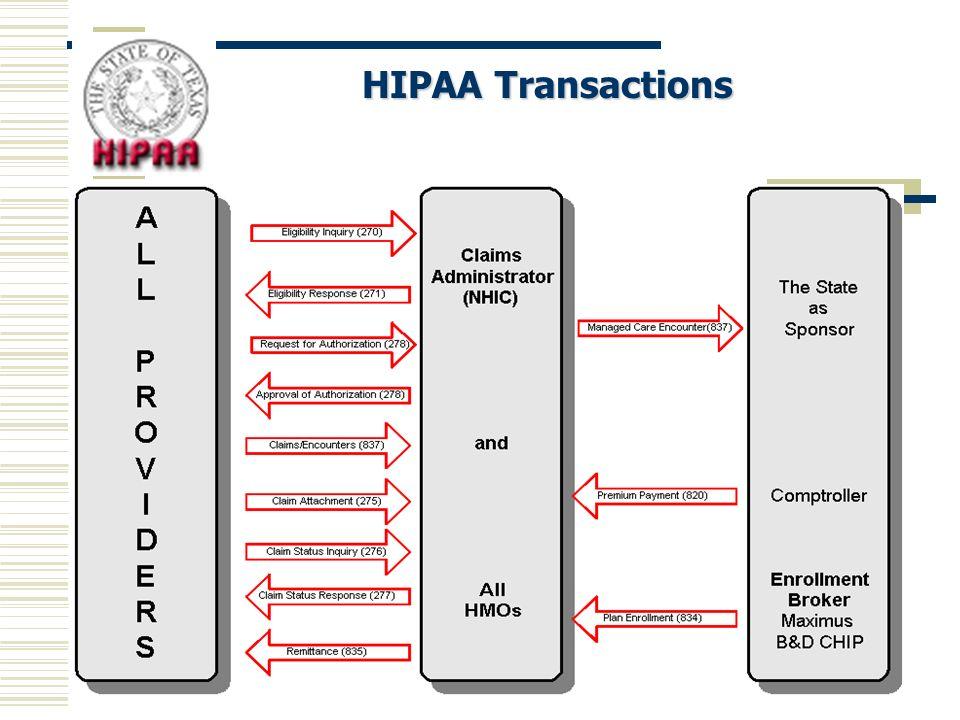 HIPAA Transactions