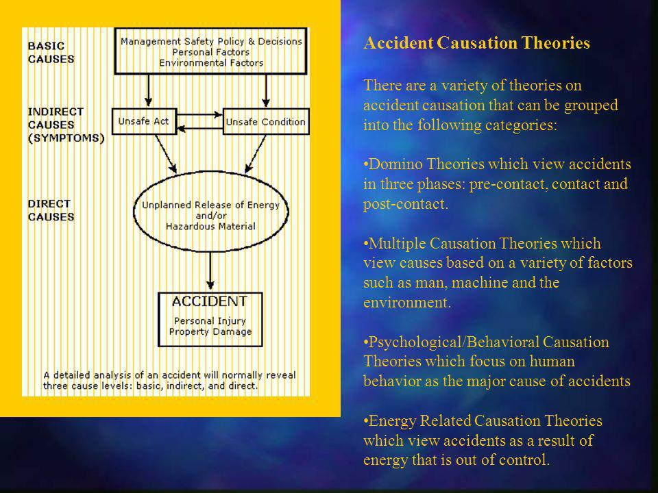 Accident Causation Theories There are a variety of theories on accident causation that can be grouped into the following categories: Domino Theories w