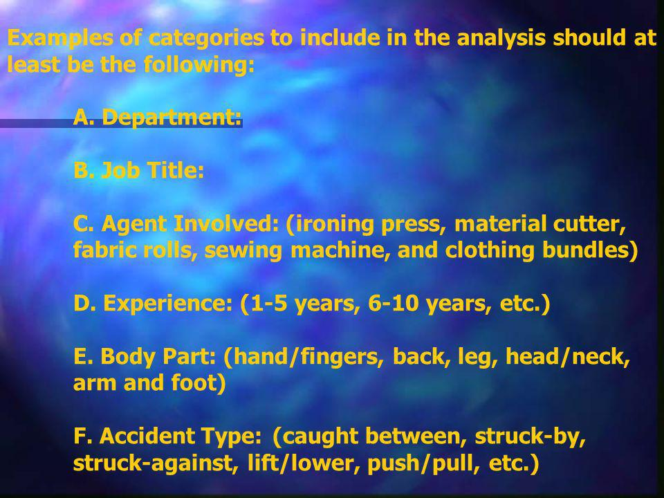 Examples of categories to include in the analysis should at least be the following: A.