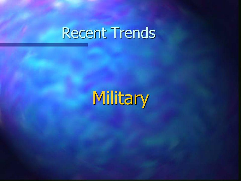 Recent Trends Military