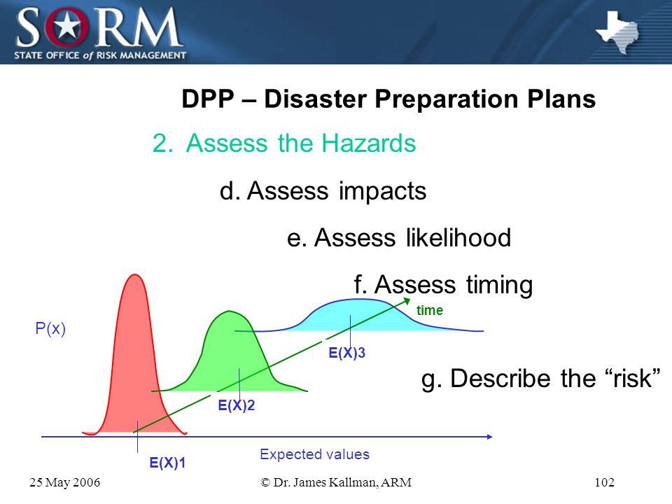 25 May 2006© Dr. James Kallman, ARM101 DPP – Disaster Preparation Plans 2.Assess the Hazards a.Define hazard b.Define exposures c.Define perils