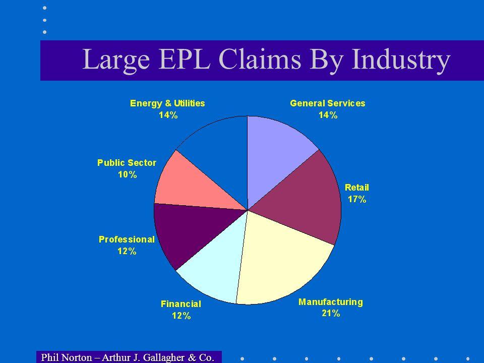 Phil Norton – Arthur J. Gallagher & Co. Phil Norton – Arthur J. Gallagher & Co. The Gallagher Database on EPL Claims Research on Public Information -