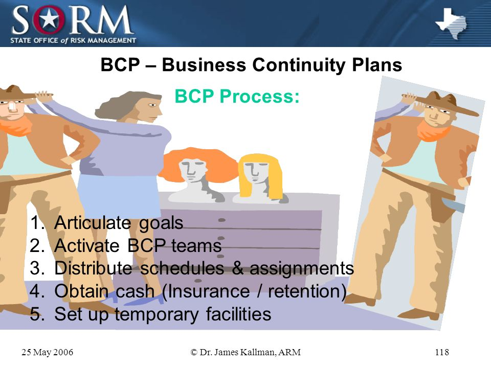 25 May 2006© Dr. James Kallman, ARM117 BCP – Business Continuity Plans Lets get back to normal Issues: a. What functions will you restore first? b. Ho