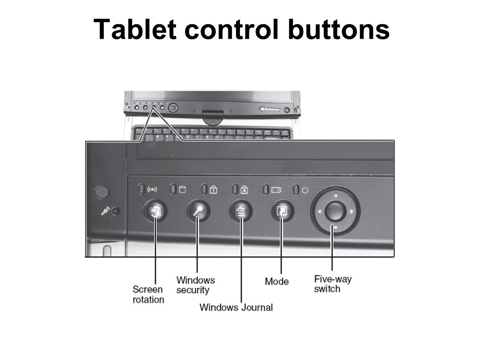 Tablet control buttons