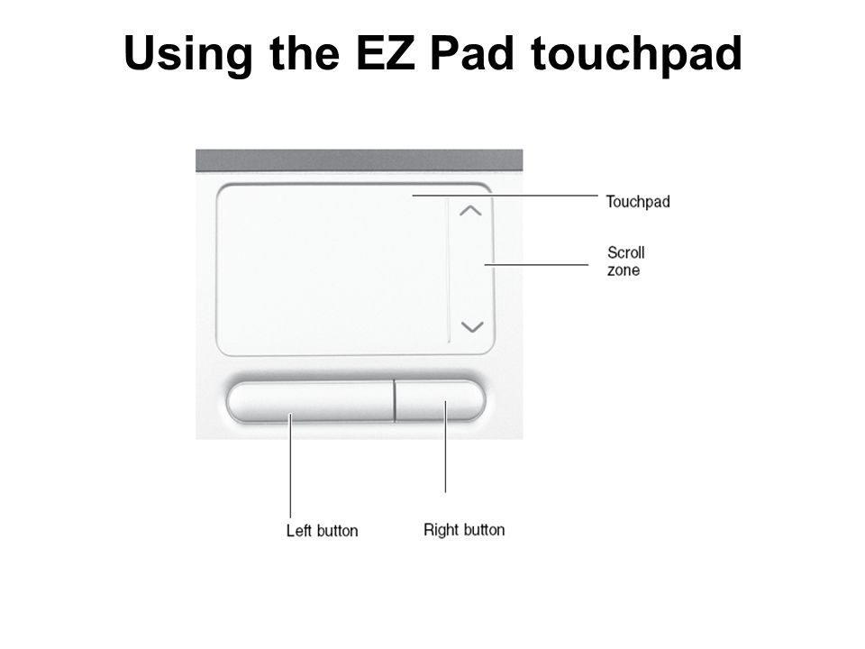 Using the EZ Pad touchpad