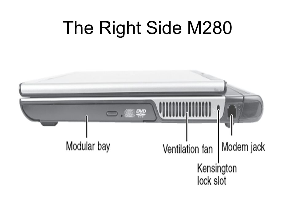 The Right Side M280