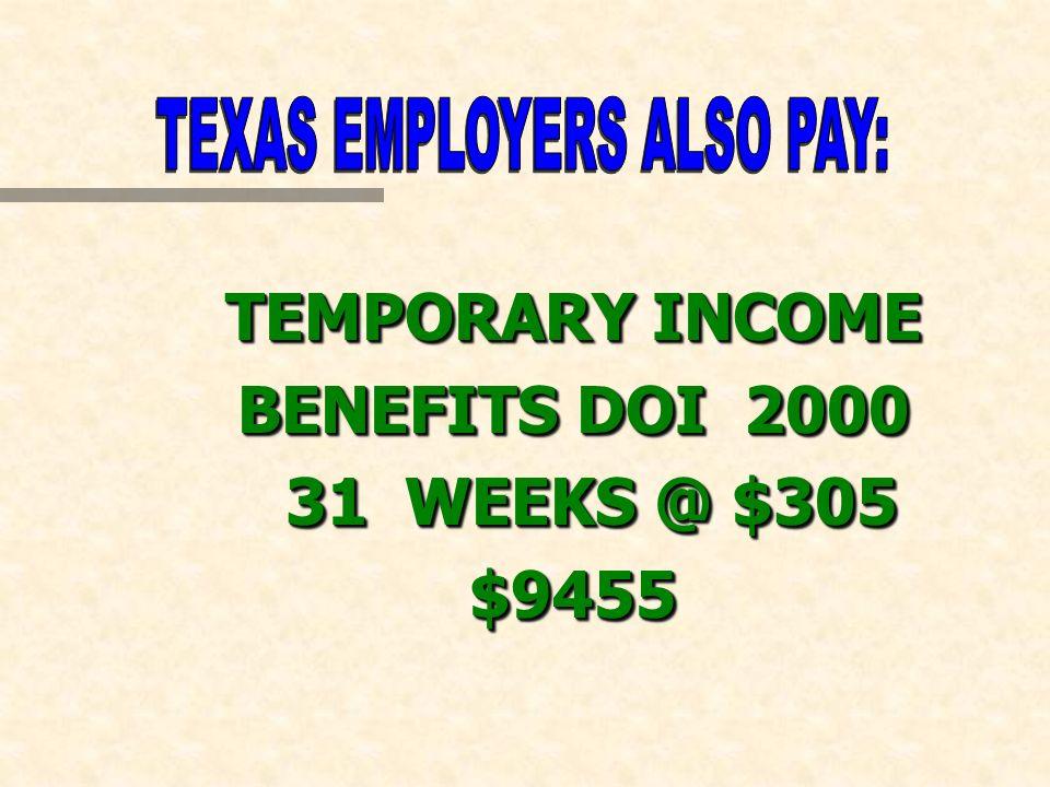 TEMPORARY INCOME BENEFITS DOI 2000 31 WEEKS @ $305 31 WEEKS @ $305$9455 TEMPORARY INCOME BENEFITS DOI 2000 31 WEEKS @ $305 31 WEEKS @ $305$9455