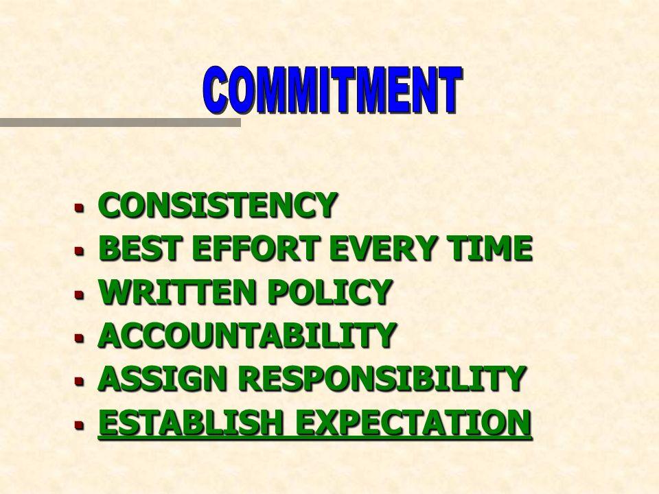 CONSISTENCY CONSISTENCY BEST EFFORT EVERY TIME BEST EFFORT EVERY TIME WRITTEN POLICY WRITTEN POLICY ACCOUNTABILITY ACCOUNTABILITY ASSIGN RESPONSIBILITY ASSIGN RESPONSIBILITY ESTABLISH EXPECTATION ESTABLISH EXPECTATION CONSISTENCY CONSISTENCY BEST EFFORT EVERY TIME BEST EFFORT EVERY TIME WRITTEN POLICY WRITTEN POLICY ACCOUNTABILITY ACCOUNTABILITY ASSIGN RESPONSIBILITY ASSIGN RESPONSIBILITY ESTABLISH EXPECTATION ESTABLISH EXPECTATION