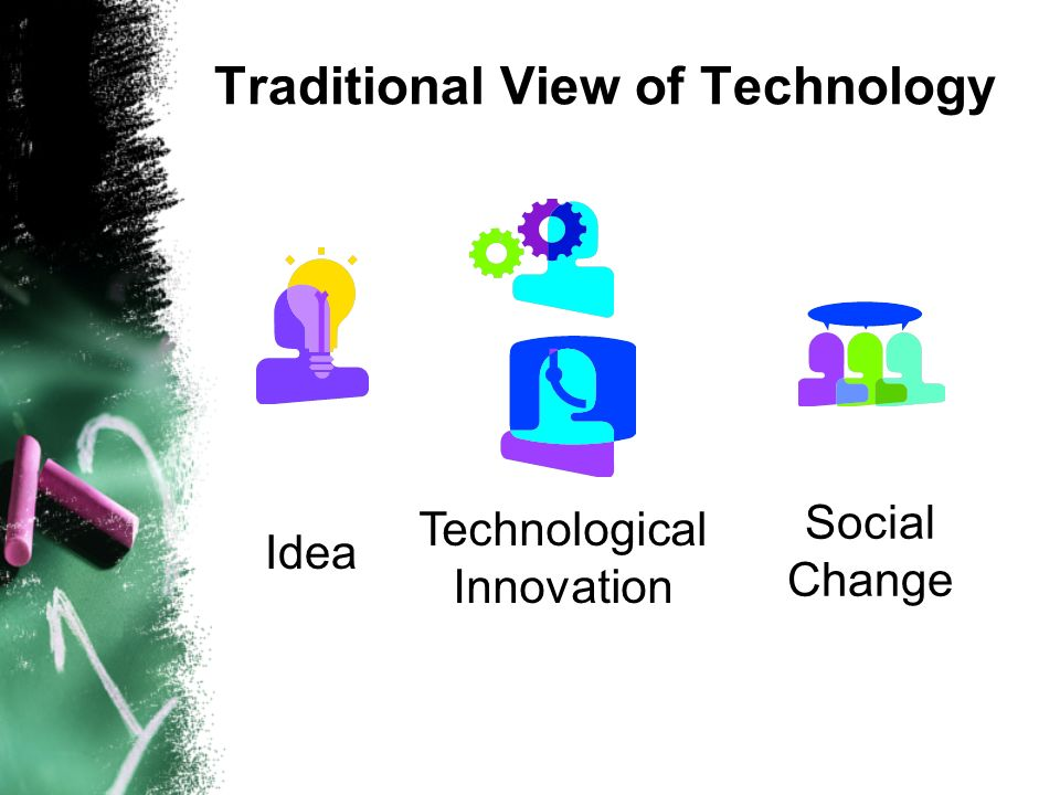 Traditional View of Technology Idea Technological Innovation Social Change