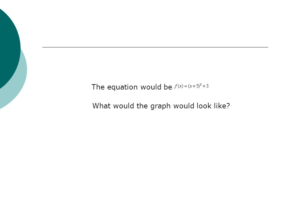 The equation would be What would the graph would look like?