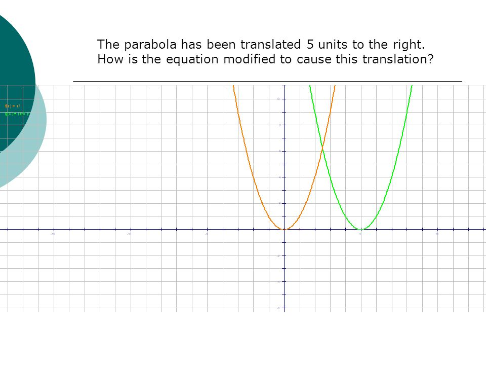 Vertical and horizontal stretches and shrinks How does the coefficient on the x 2 term affect the graph of f(x) = x 2 .