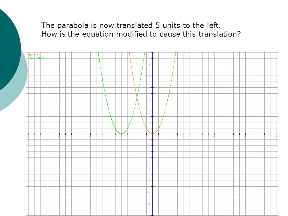 The parabola is vertically shrunk by a factor of ½.