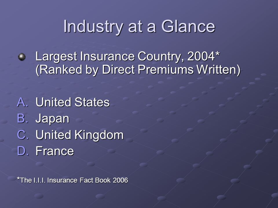 Industry at a Glance Total U.S.