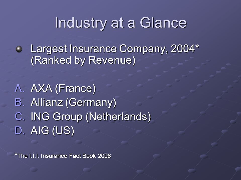 Industry at a Glance Largest Insurance Country, 2004* (Ranked by Direct Premiums Written) A.United States B.Japan C.United Kingdom D.France * The I.I.I.