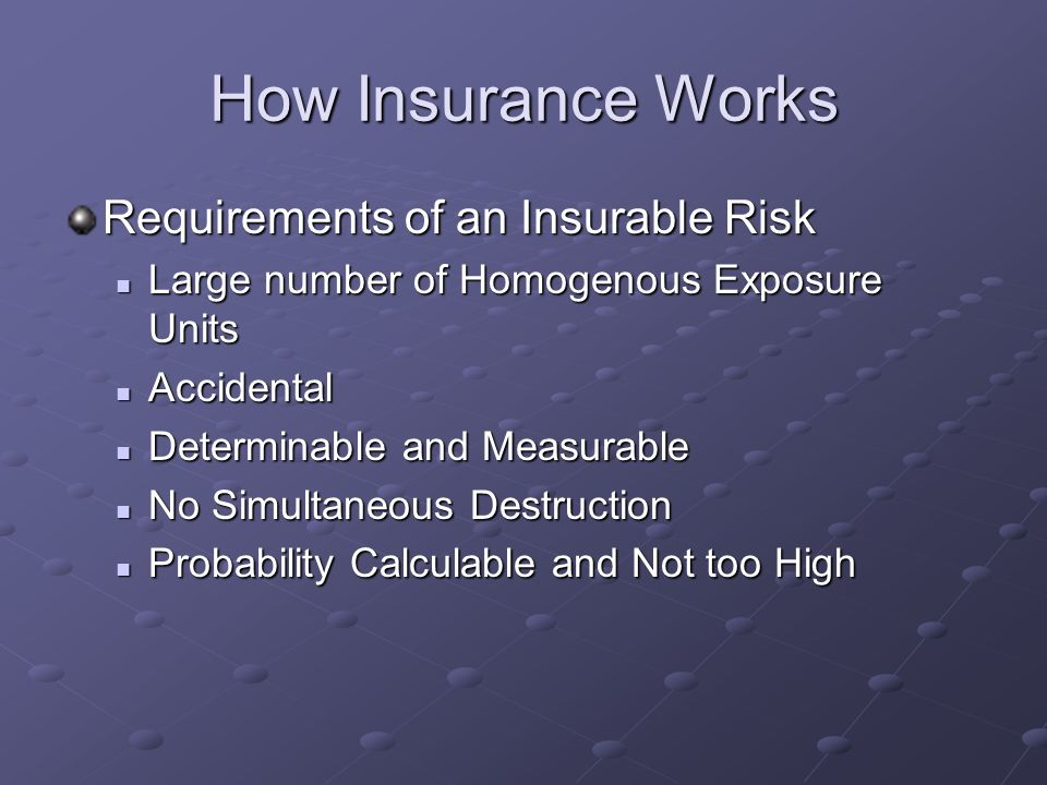 How Insurance Works?