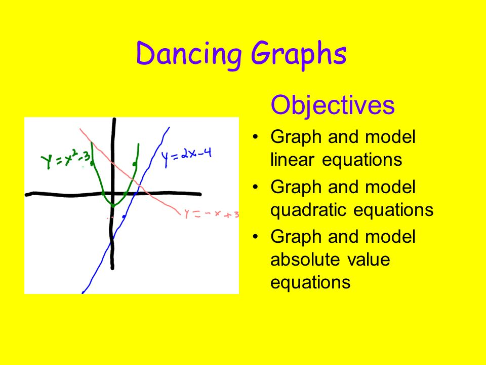 Dancing Graphs Objectives Graph and model linear equations Graph and model quadratic equations Graph and model absolute value equations