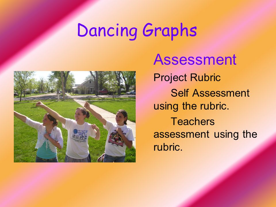 Dancing Graphs Assessment Project Rubric Self Assessment using the rubric. Teachers assessment using the rubric.