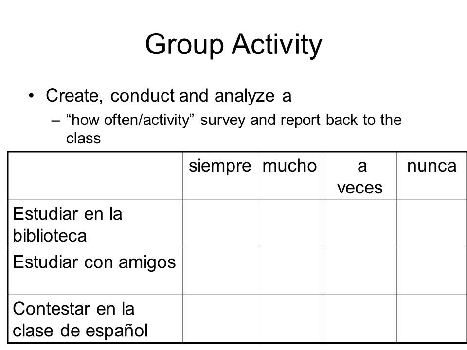 Group Activity Create, conduct and analyze a –how often/activity survey and report back to the class siempremucho a veces nunca Estudiar en la bibliot