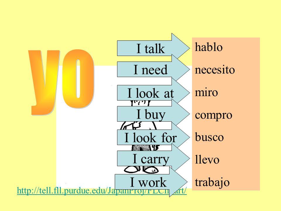 hablo necesito miro compro busco llevo trabajo http://tell.fll.purdue.edu/JapanProj/FLClipart/ I talk I need I look at I buy I look for I carry I work