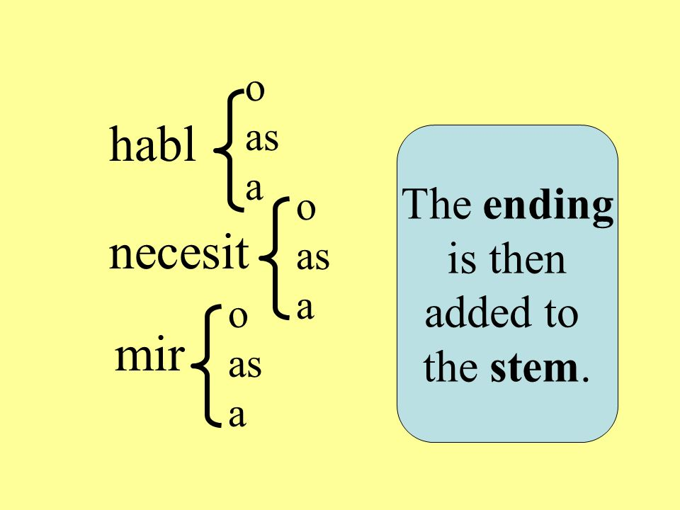 habl necesit mir The ending is then added to the stem. o as a