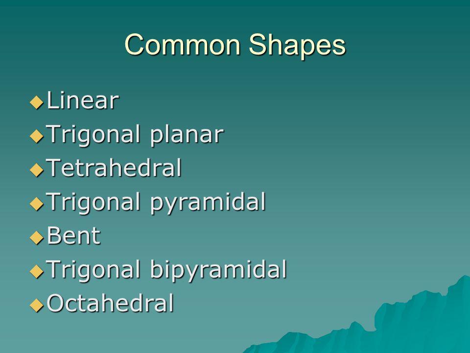 Common Shapes Linear Linear Trigonal planar Trigonal planar Tetrahedral Tetrahedral Trigonal pyramidal Trigonal pyramidal Bent Bent Trigonal bipyramidal Trigonal bipyramidal Octahedral Octahedral