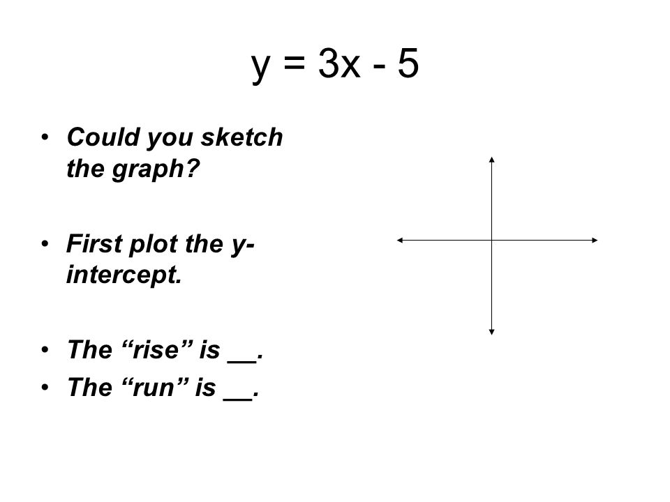 y = 3x - 5 Could you sketch the graph? First plot the y- intercept. The rise is __. The run is __.