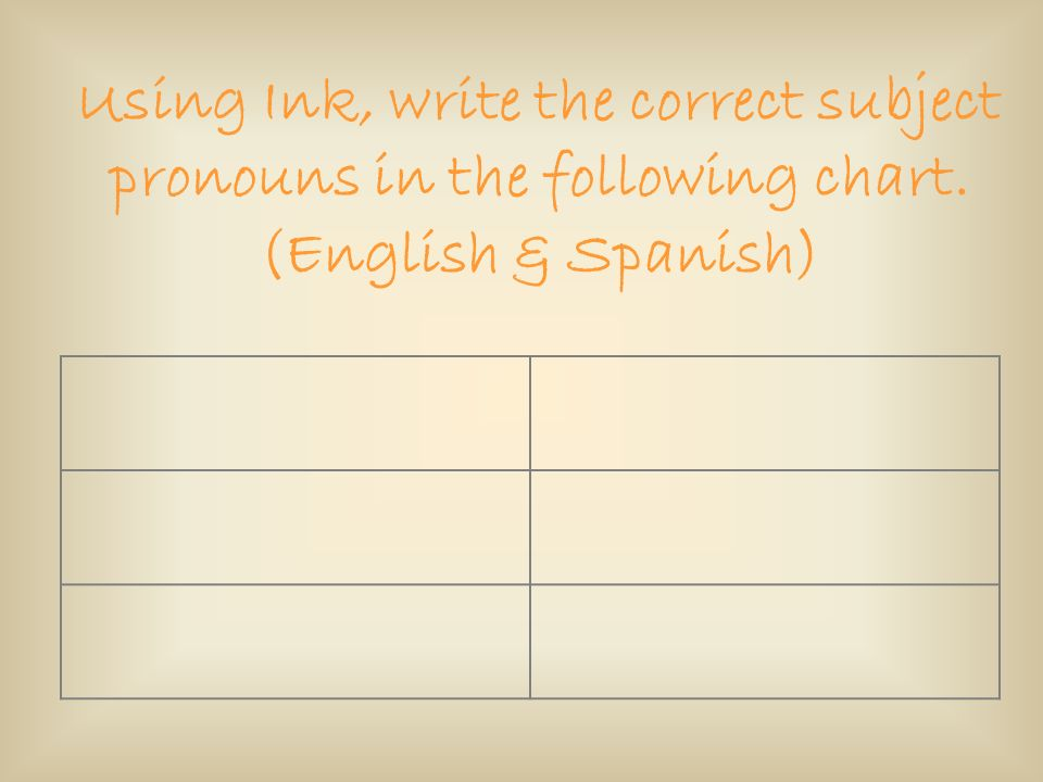 Using Ink, write the correct subject pronouns in the following chart. (English & Spanish)