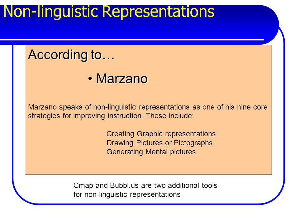 Non-linguistic Representations According to… Marzano Marzano Marzano speaks of non-linguistic representations as one of his nine core strategies for i