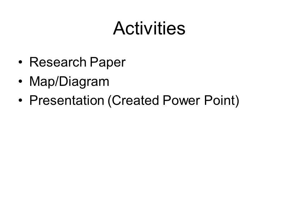 Activities Research Paper Map/Diagram Presentation (Created Power Point)