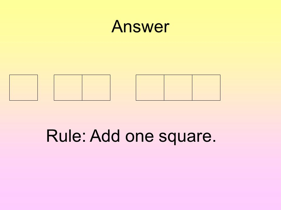 Question Write a rule for each pattern.