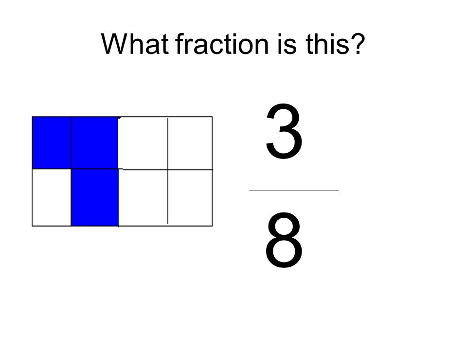 What fraction is this? 3 8