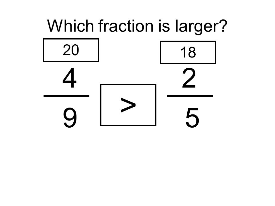Which fraction is larger? 42 9 5 20 18 >