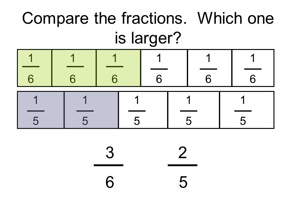Compare the fractions. Which one is larger? 32 6 5 1616 1515 1515 1515 1515 1515 1616 1616 1616 1616 1616