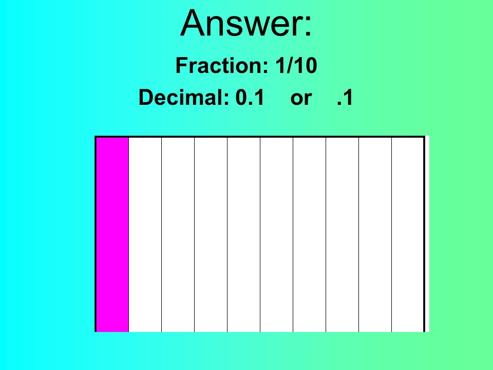 Question: What is missing in the expanded form? 3.67 = 3 + ____ + 0.07