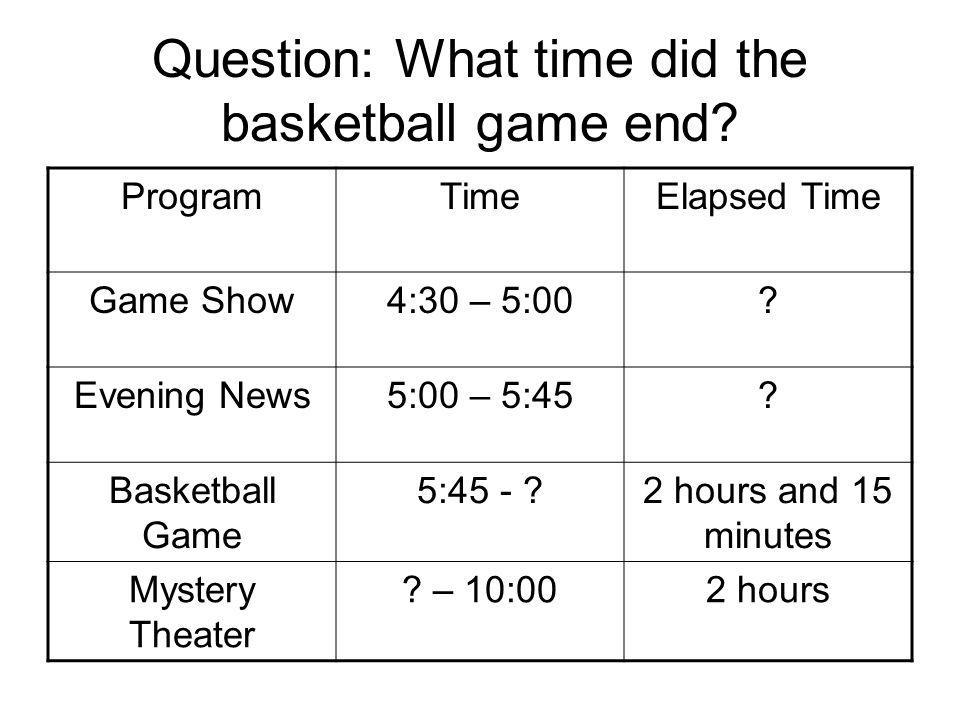 Question: What time did the basketball game end. ProgramTimeElapsed Time Game Show4:30 – 5:00.