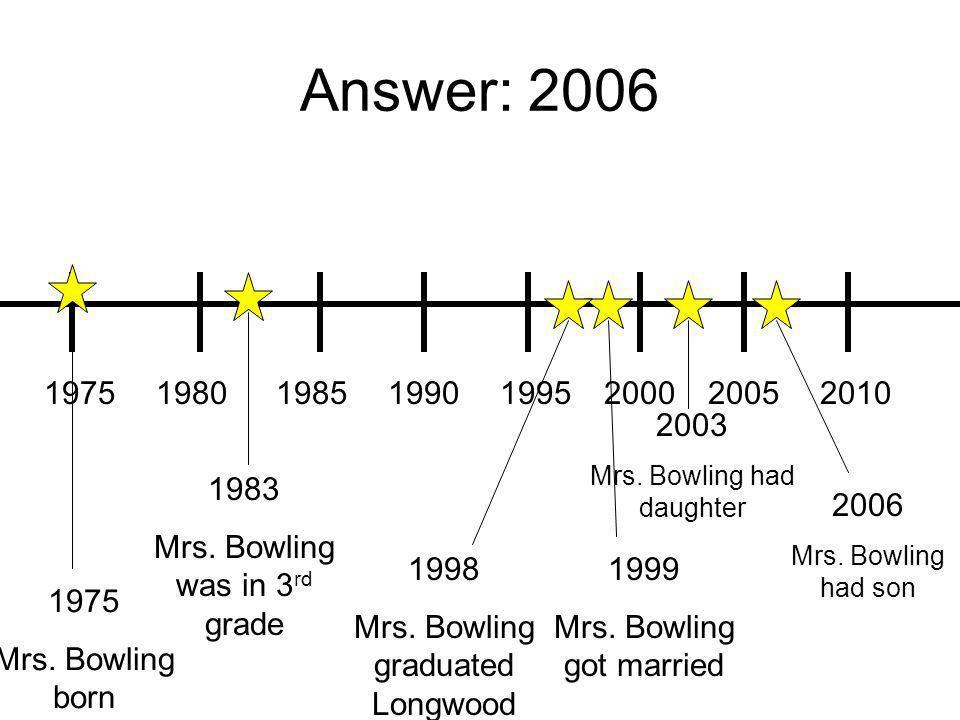 Answer: 2006 19751980198519901995200020052010 1975 Mrs. Bowling born 1999 Mrs. Bowling got married 2003 Mrs. Bowling had daughter 1998 Mrs. Bowling gr