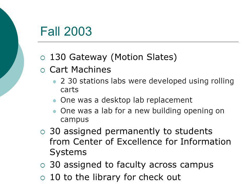 Fall 2003 130 Gateway (Motion Slates) Cart Machines 2 30 stations labs were developed using rolling carts One was a desktop lab replacement One was a lab for a new building opening on campus 30 assigned permanently to students from Center of Excellence for Information Systems 30 assigned to faculty across campus 10 to the library for check out