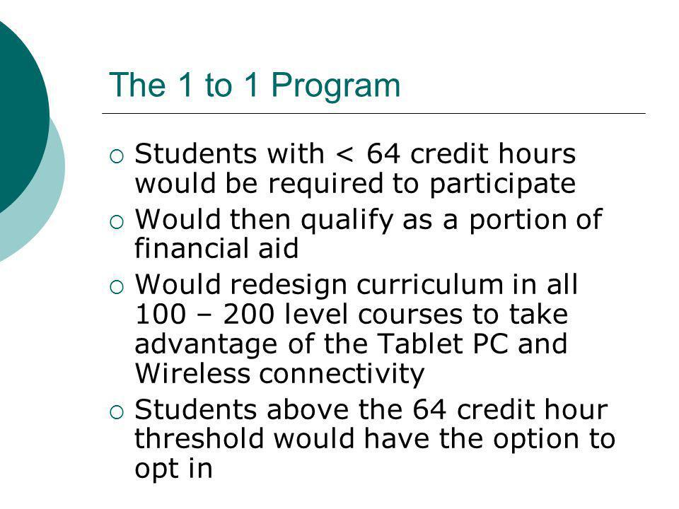 The 1 to 1 Program Students with < 64 credit hours would be required to participate Would then qualify as a portion of financial aid Would redesign curriculum in all 100 – 200 level courses to take advantage of the Tablet PC and Wireless connectivity Students above the 64 credit hour threshold would have the option to opt in